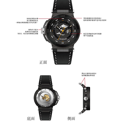 Snow Dragon Polar Watch The recipient of the award: Yang Cheng The recommending unit: Shenzhen Golgen Co. Ltd.  ———————————————————— Recognition Award